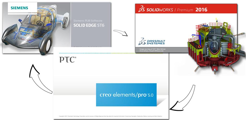 CAD Platform Migration